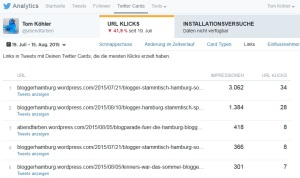twitter link klick follower interesse