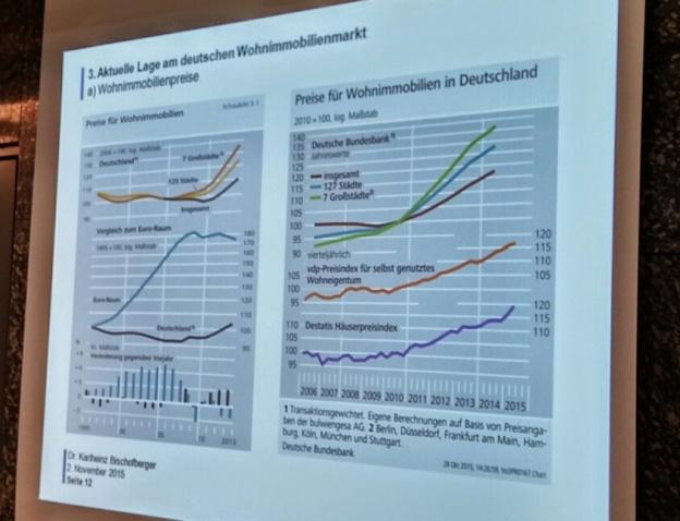 bundesbank hamburg finanzstabilität wohnimmobilien by abendfarben